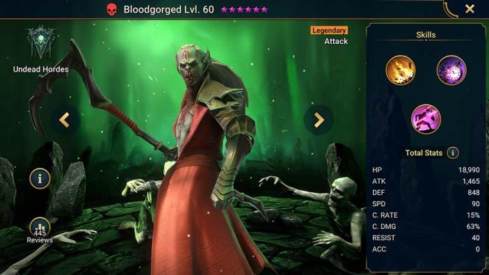 Bloodgorged