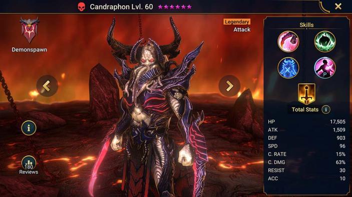 Candraphon