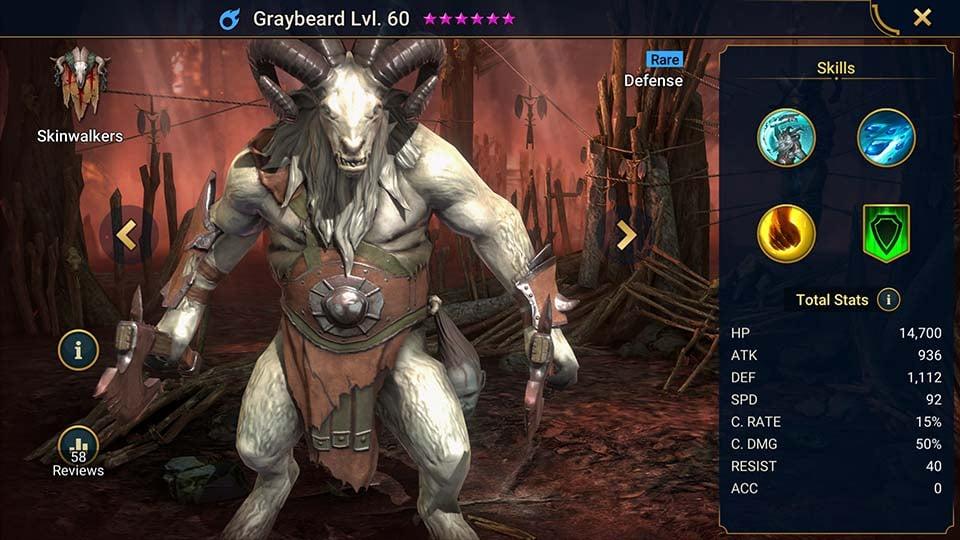 graybeard
