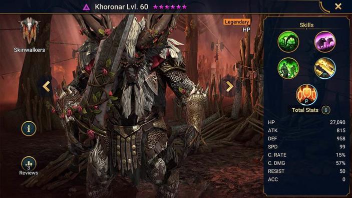 Khoronar