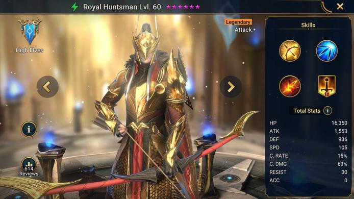 Royal Huntsman