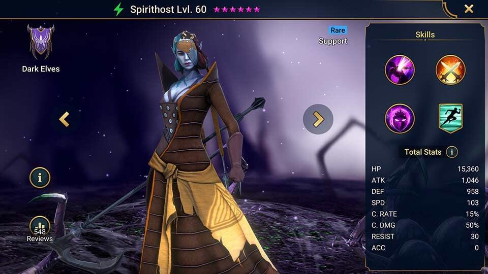 spirithost