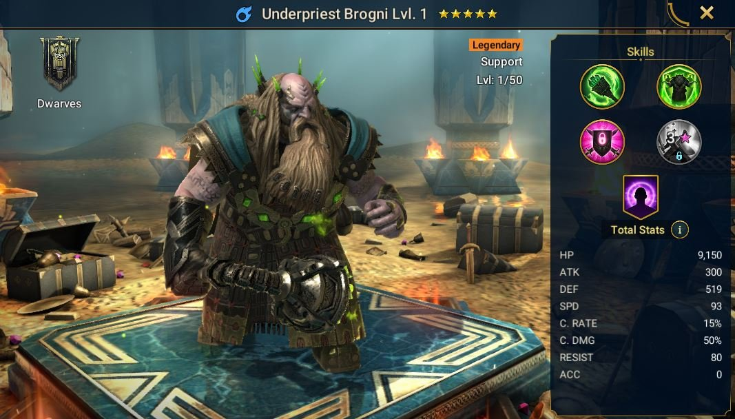 Underpriest Brogni